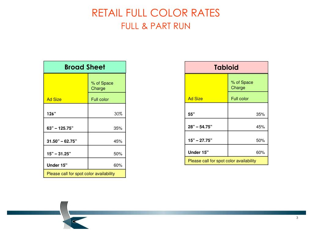RETAIL FULL COLOR RATES