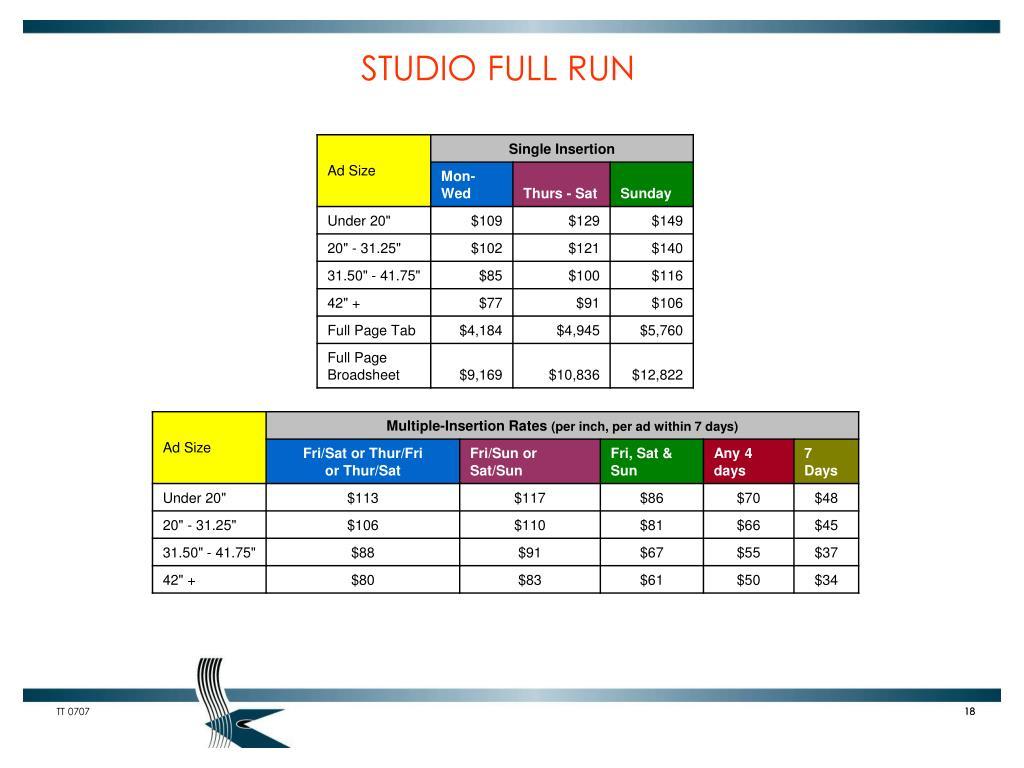 STUDIO FULL RUN