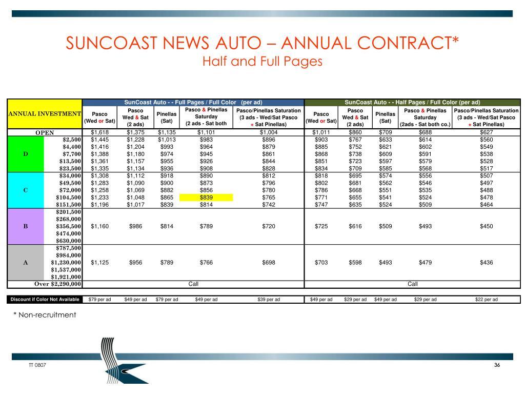 SUNCOAST NEWS AUTO – ANNUAL CONTRACT*