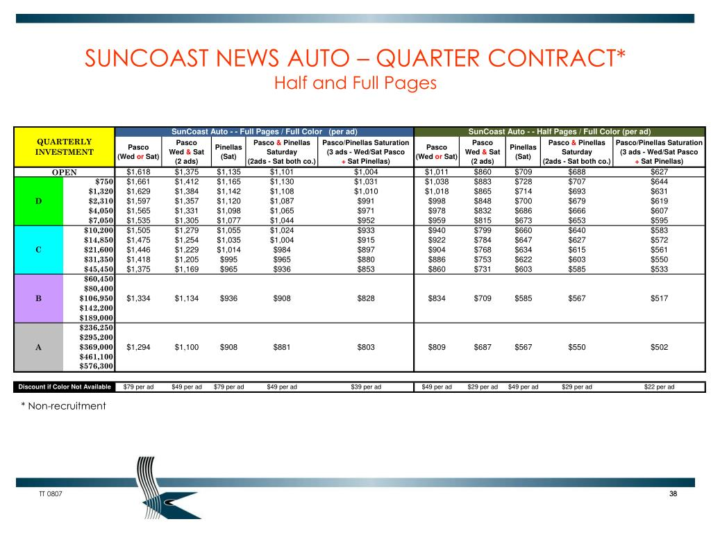 SUNCOAST NEWS AUTO – QUARTER CONTRACT*