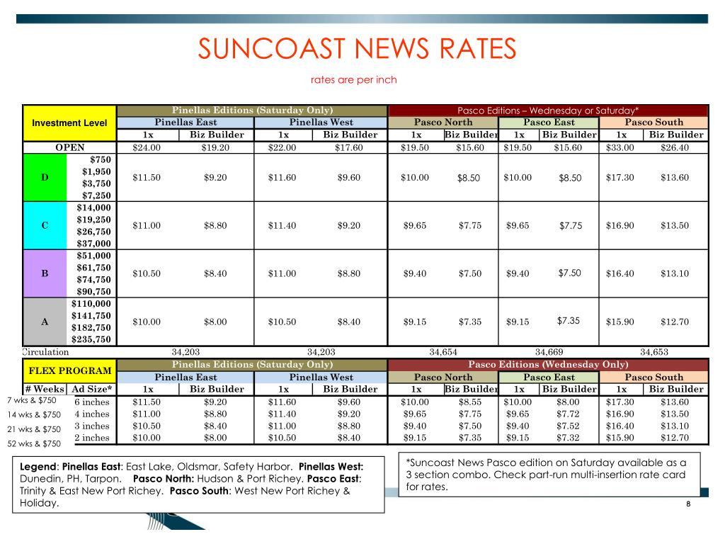 SUNCOAST NEWS RATES