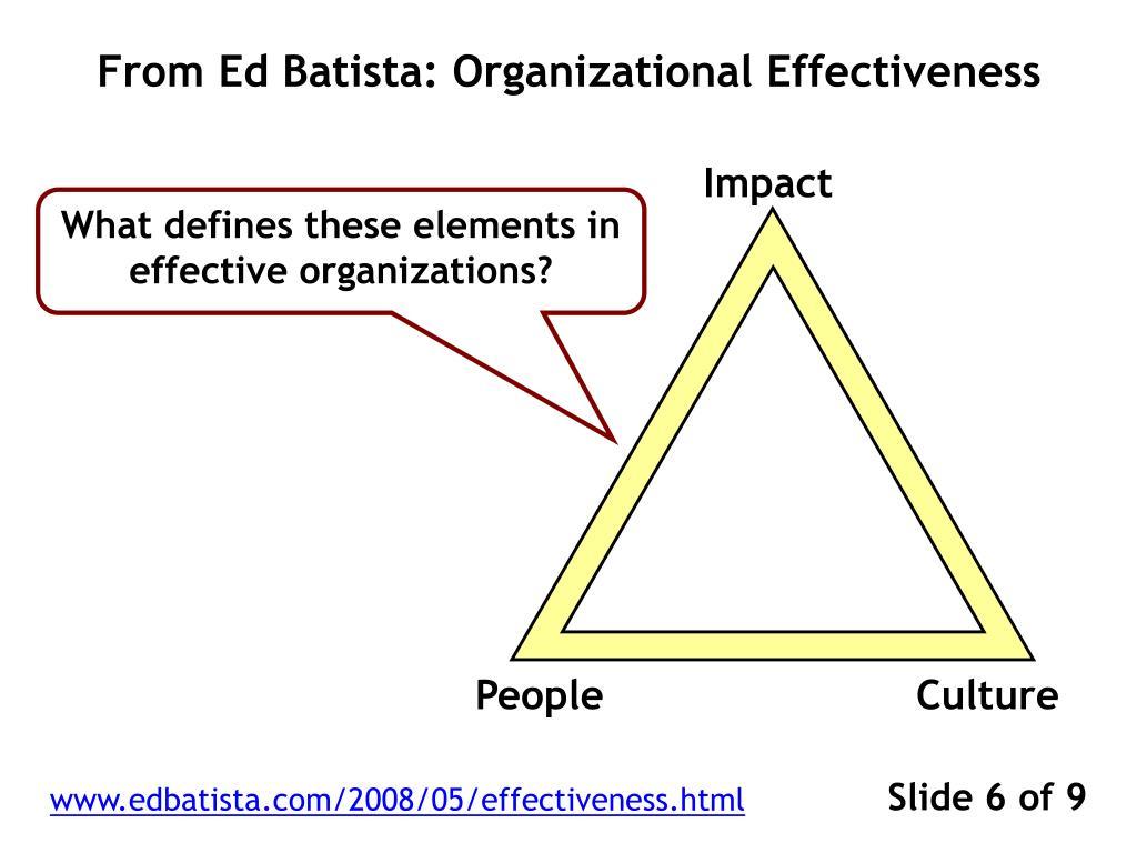 From Ed Batista: Organizational Effectiveness