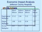 economic impact analysis jefferson county hospitals