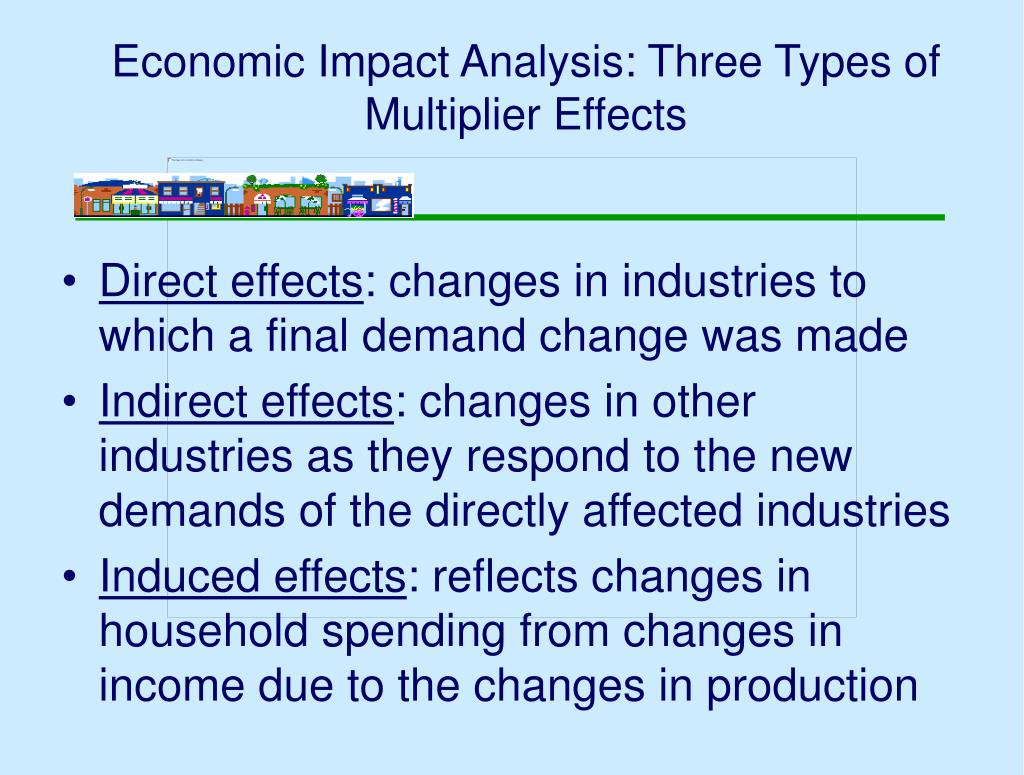 Economic Impact Analysis: Three Types of Multiplier Effects