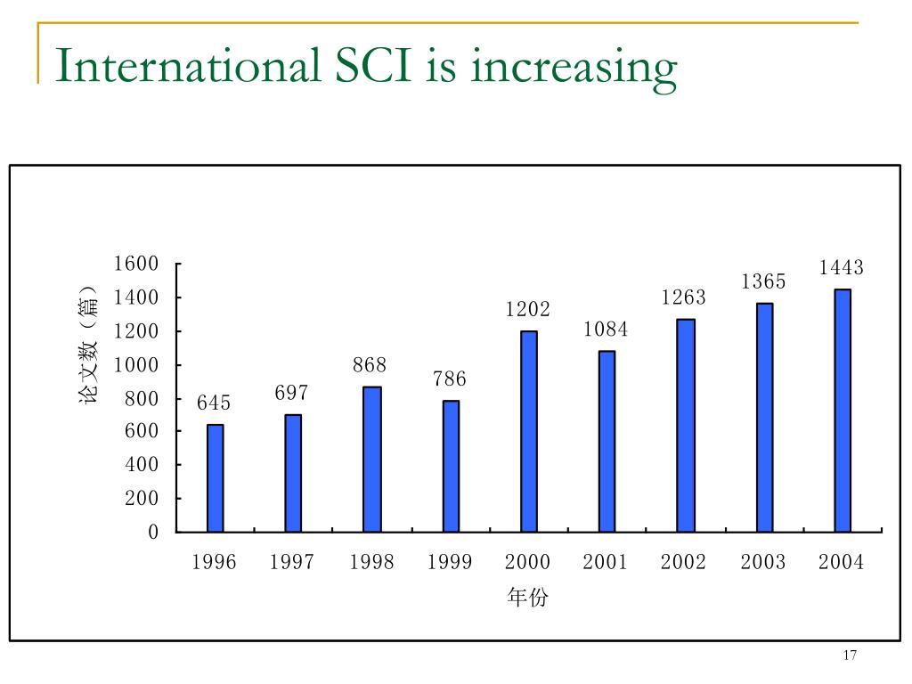 International SCI is increasing