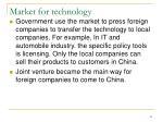 market for technology