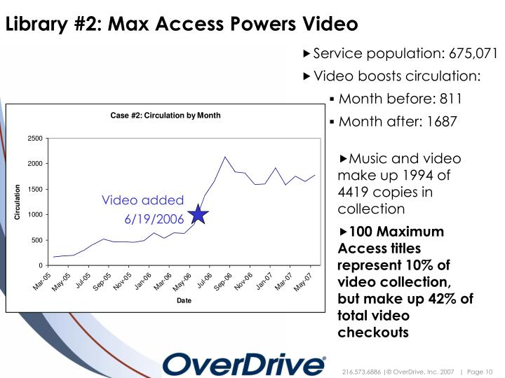 Library #2: Max Access Powers Video
