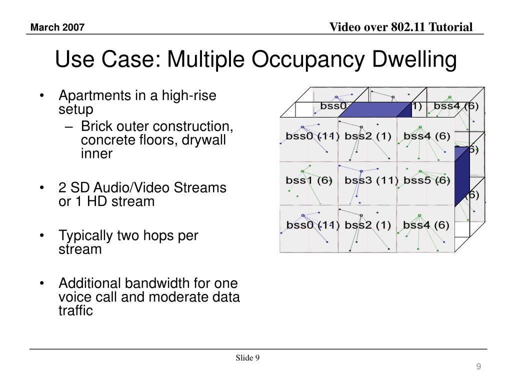 Use Case: Multiple Occupancy Dwelling