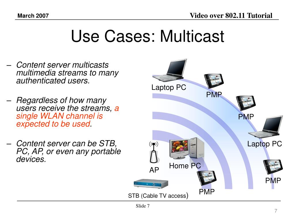 Use Cases: Multicast