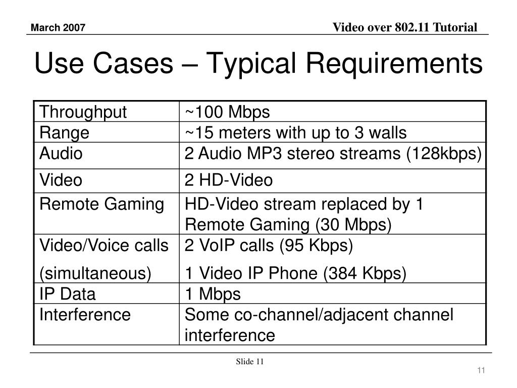 Use Cases – Typical Requirements