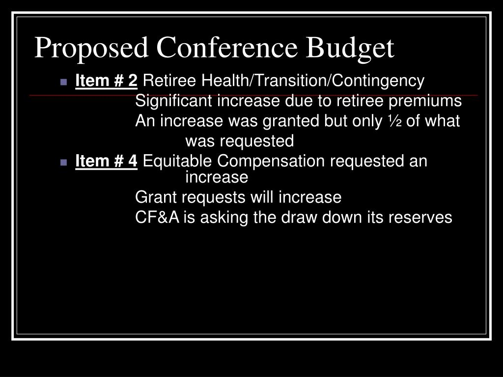 Proposed Conference Budget