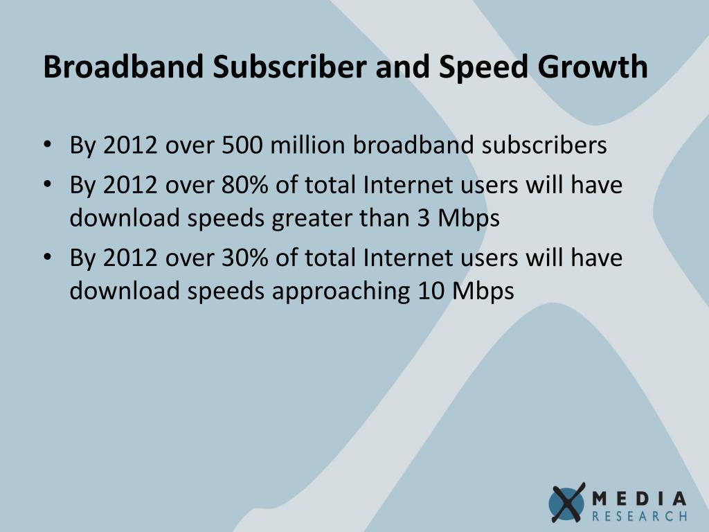 Broadband Subscriber and Speed Growth