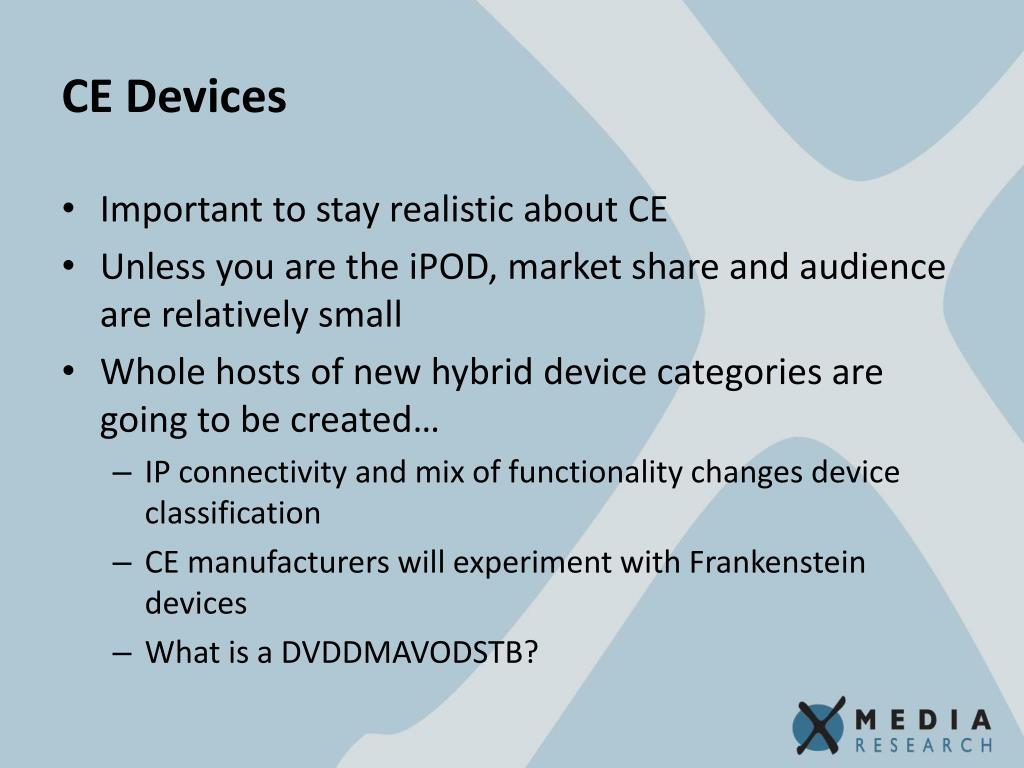 CE Devices