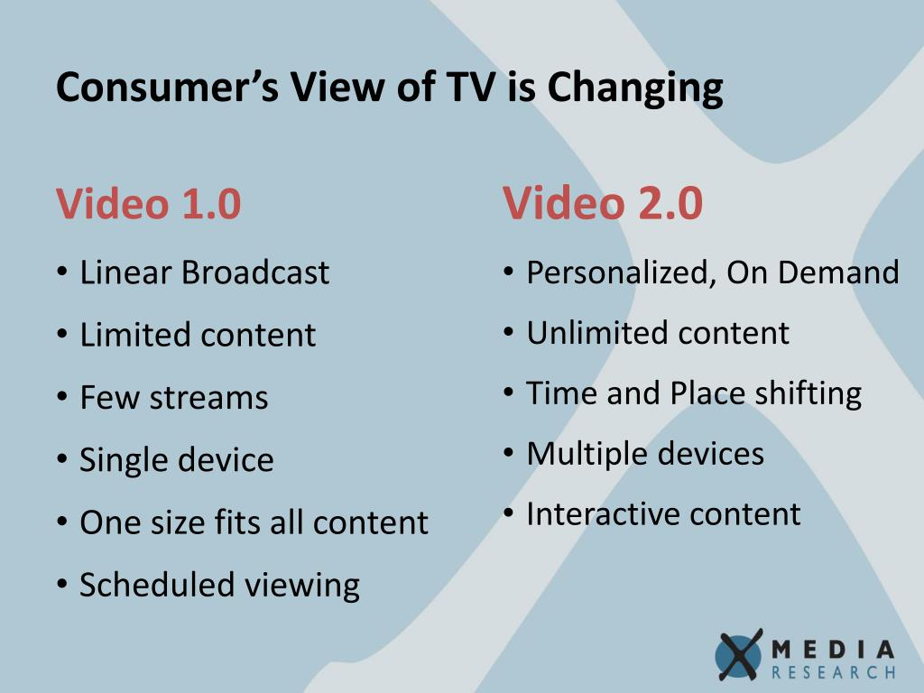 Consumer's View of TV is Changing