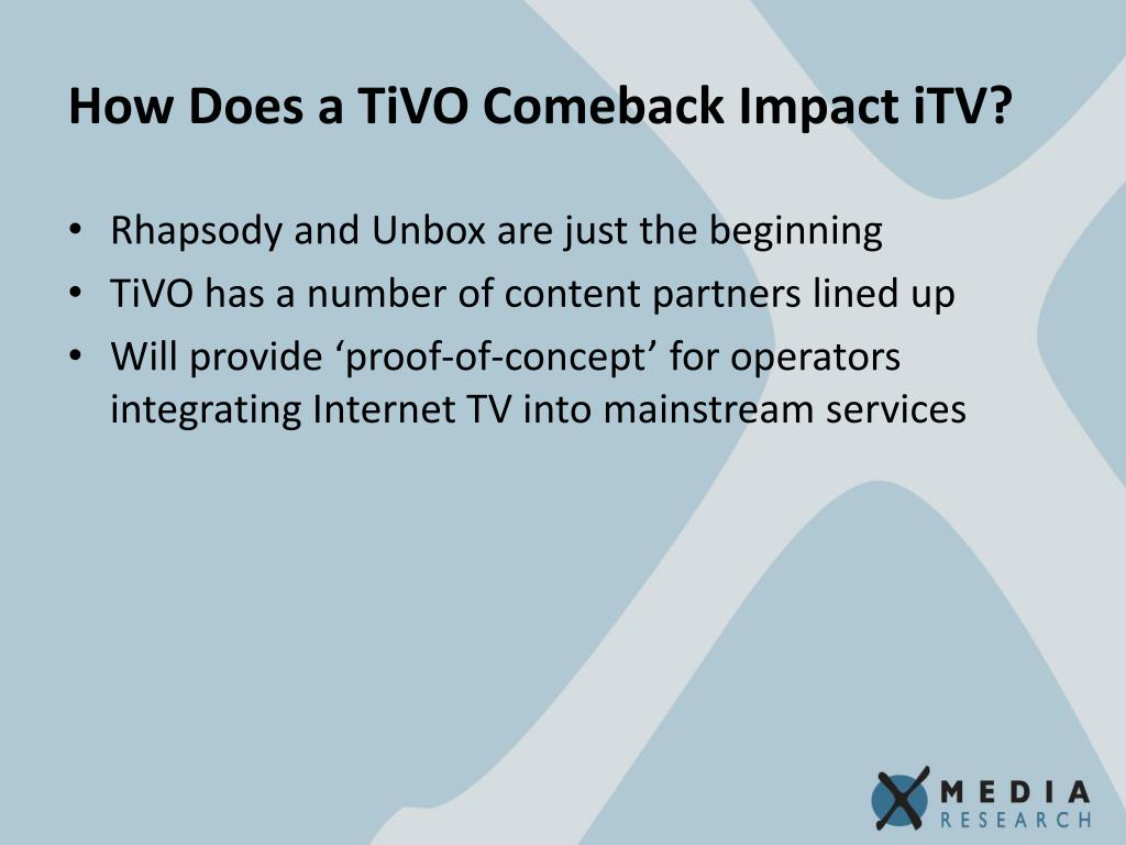 How Does a TiVO Comeback Impact iTV?