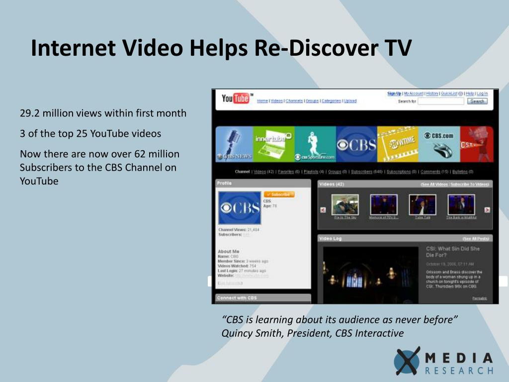Internet Video Helps Re-Discover TV