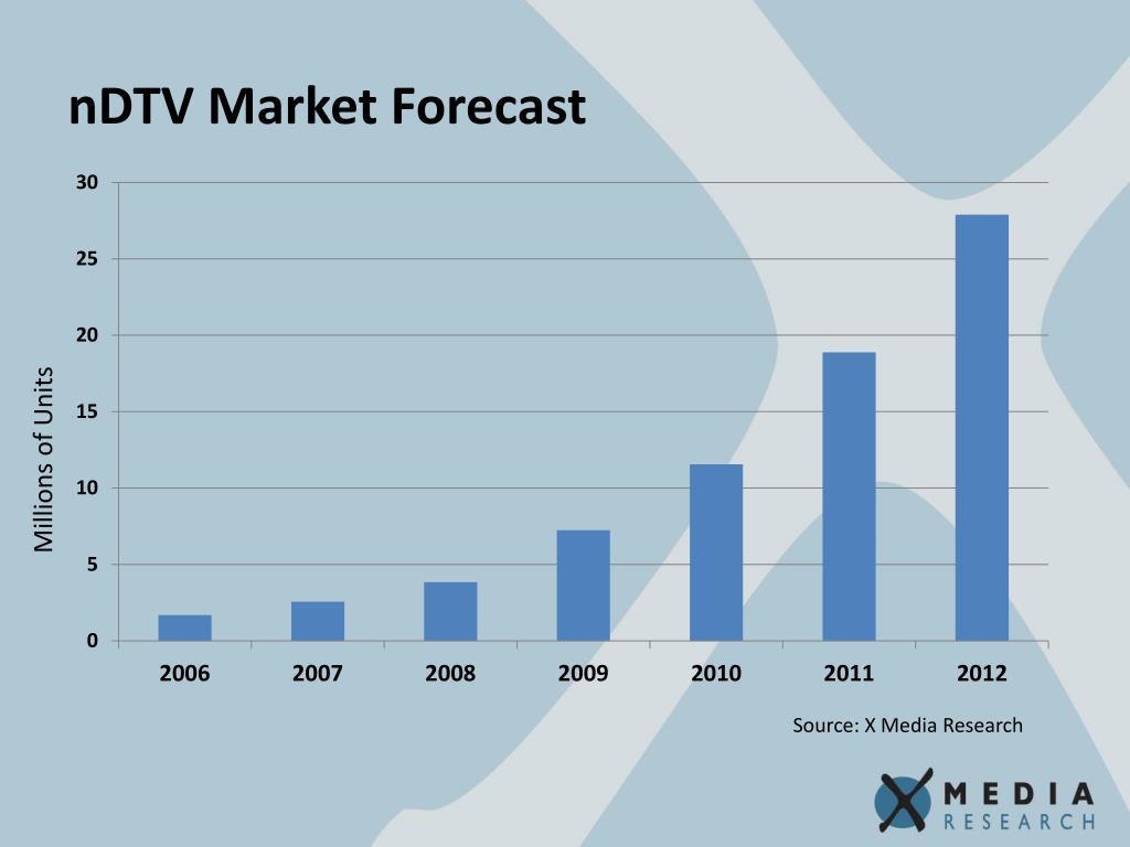 nDTV Market Forecast