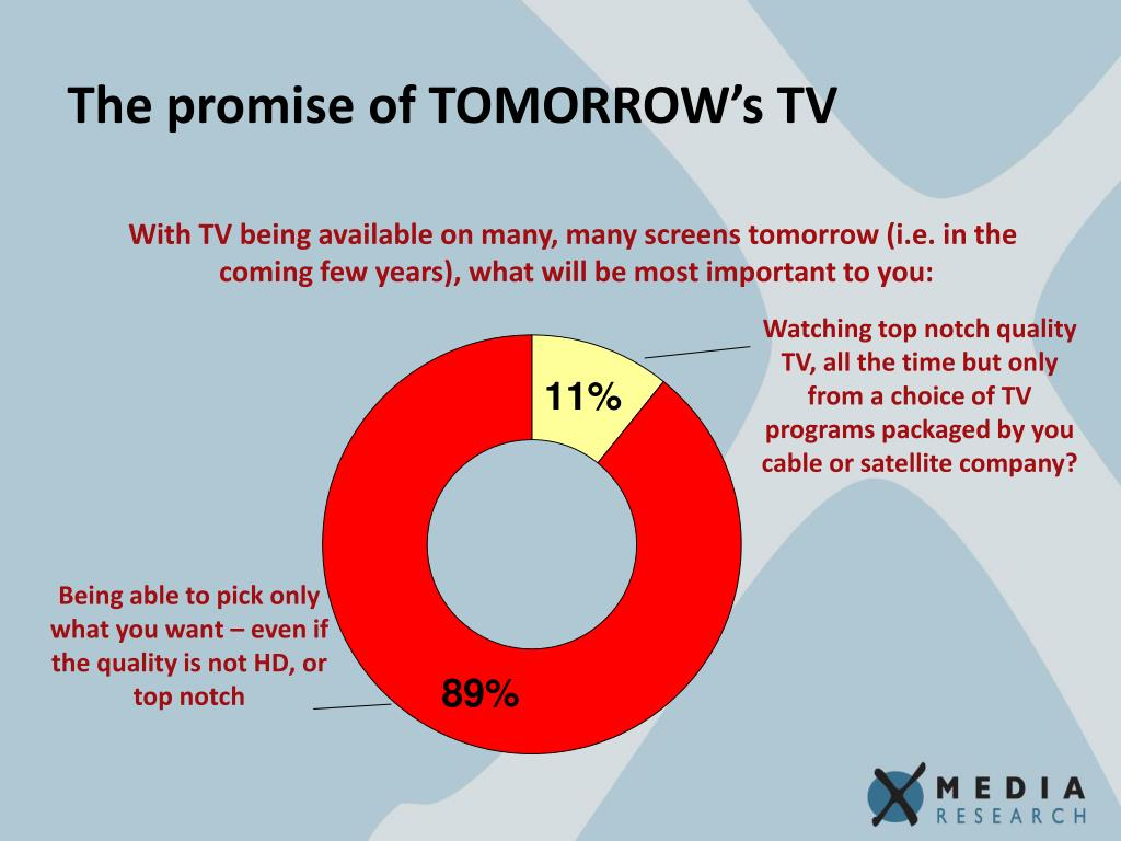 The promise of TOMORROW's TV