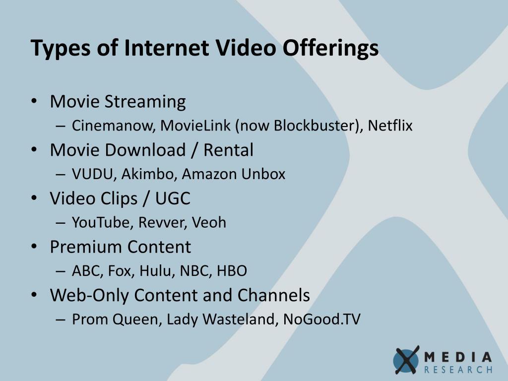 Types of Internet Video Offerings