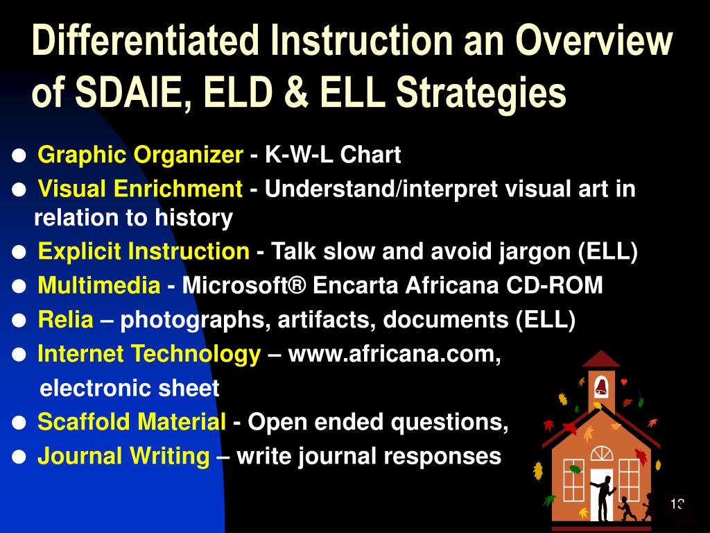 Differentiated Instruction an Overview