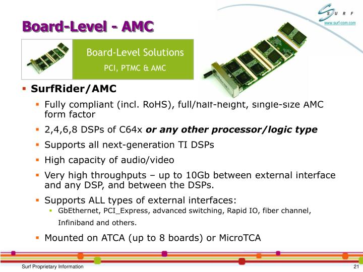 Board-Level - AMC