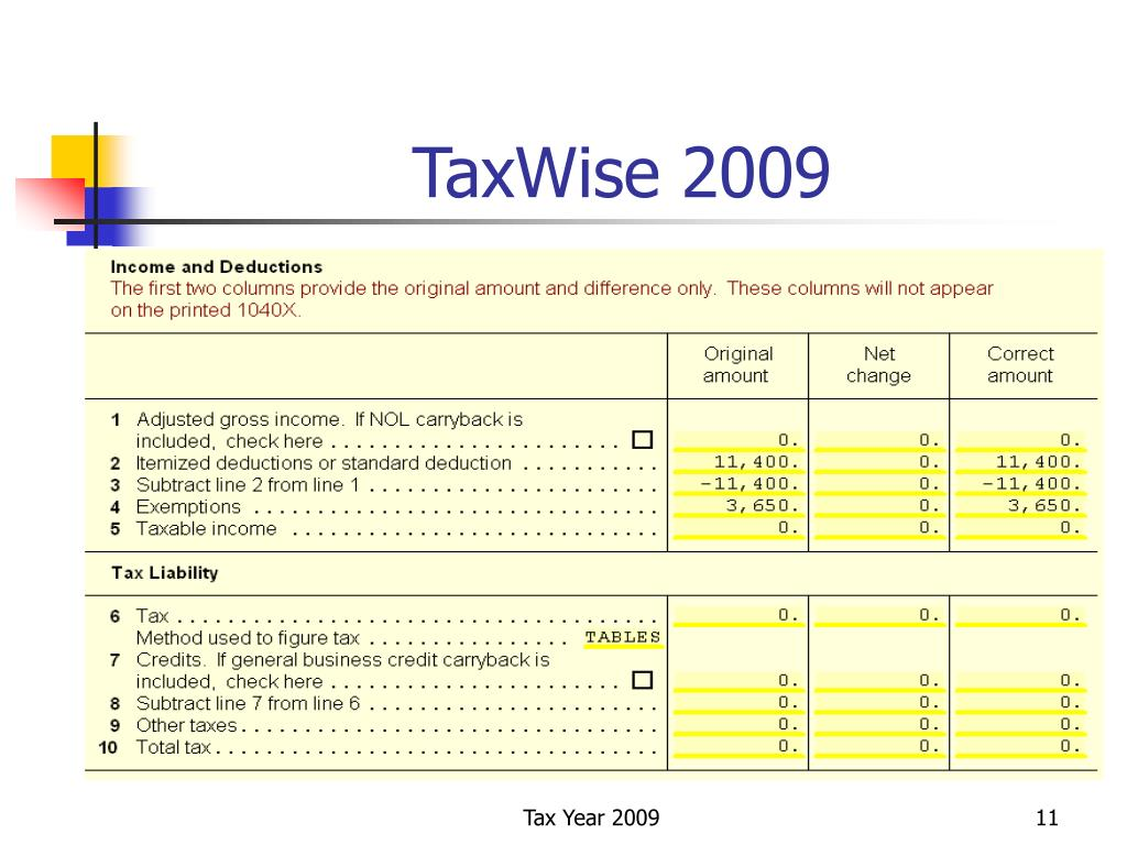 TaxWise 2009