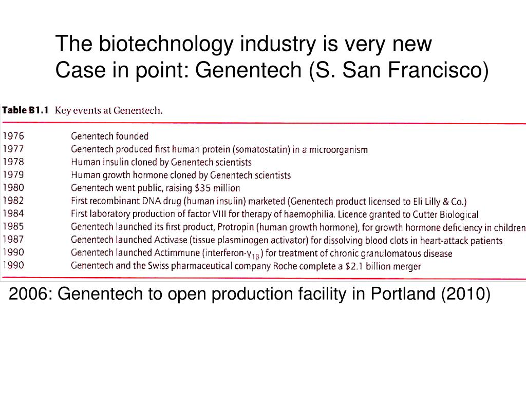 The biotechnology industry is very new