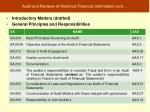 audit and reviews of historical financial information cont