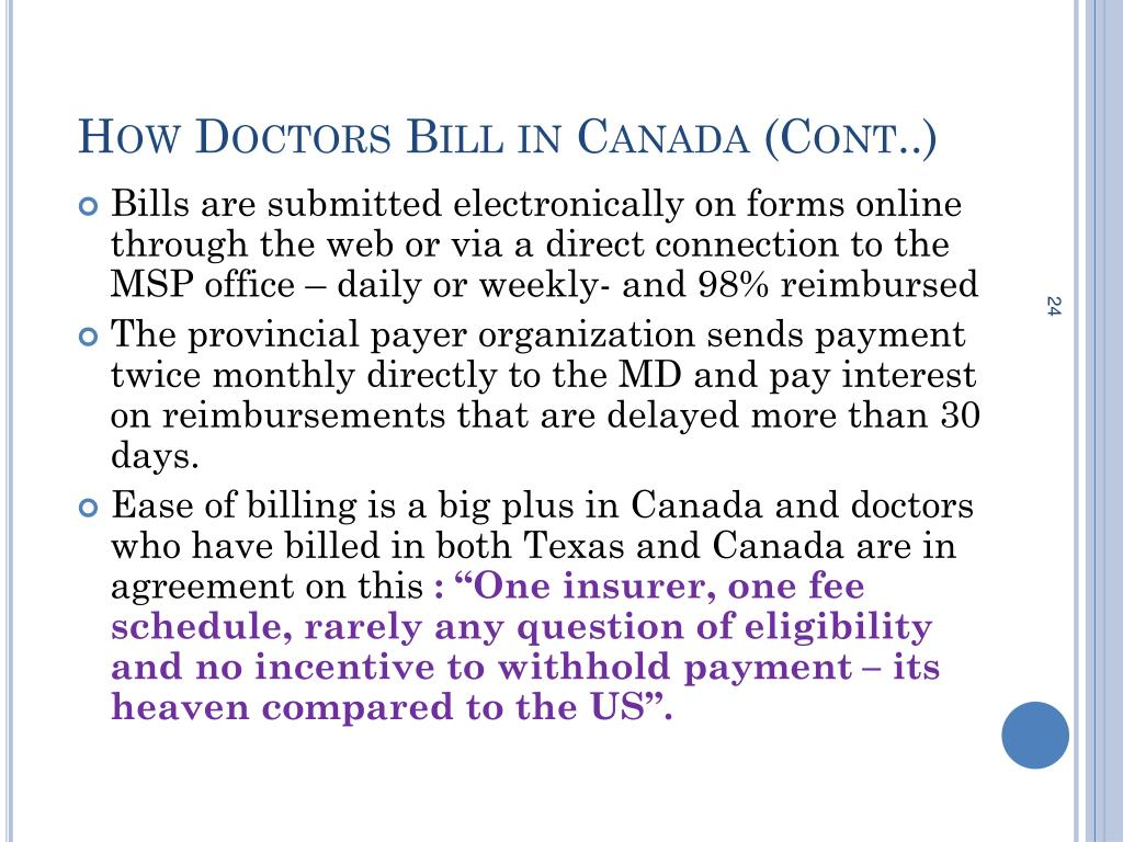 How Doctors Bill in Canada (Cont..)