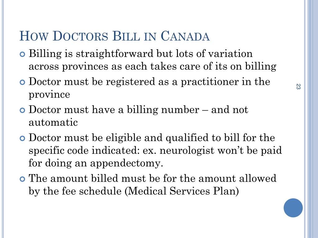 How Doctors Bill in Canada