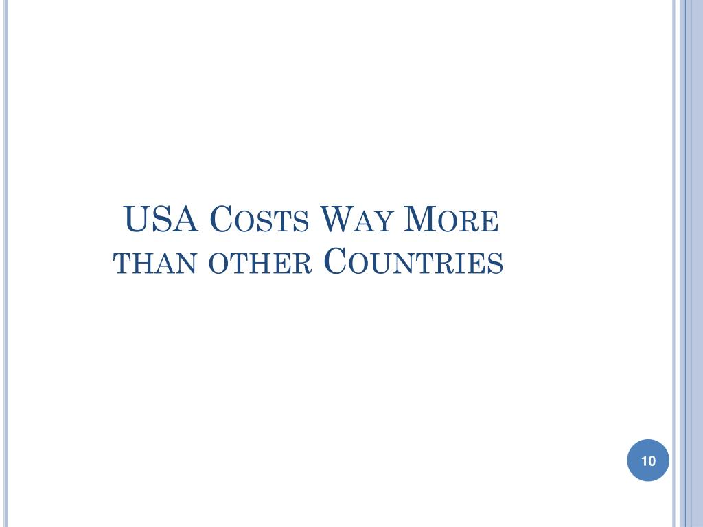 USA Costs Way More than other Countries