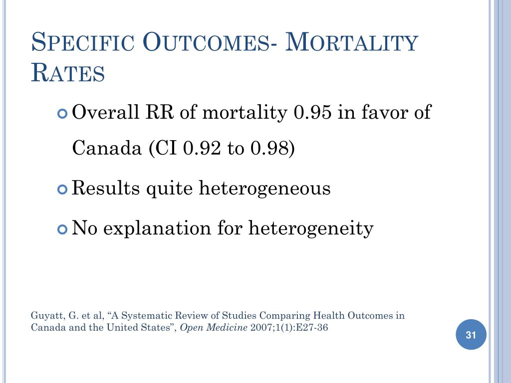 Specific Outcomes- Mortality Rates