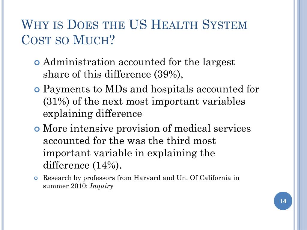 Why is Does the US Health System Cost so Much?