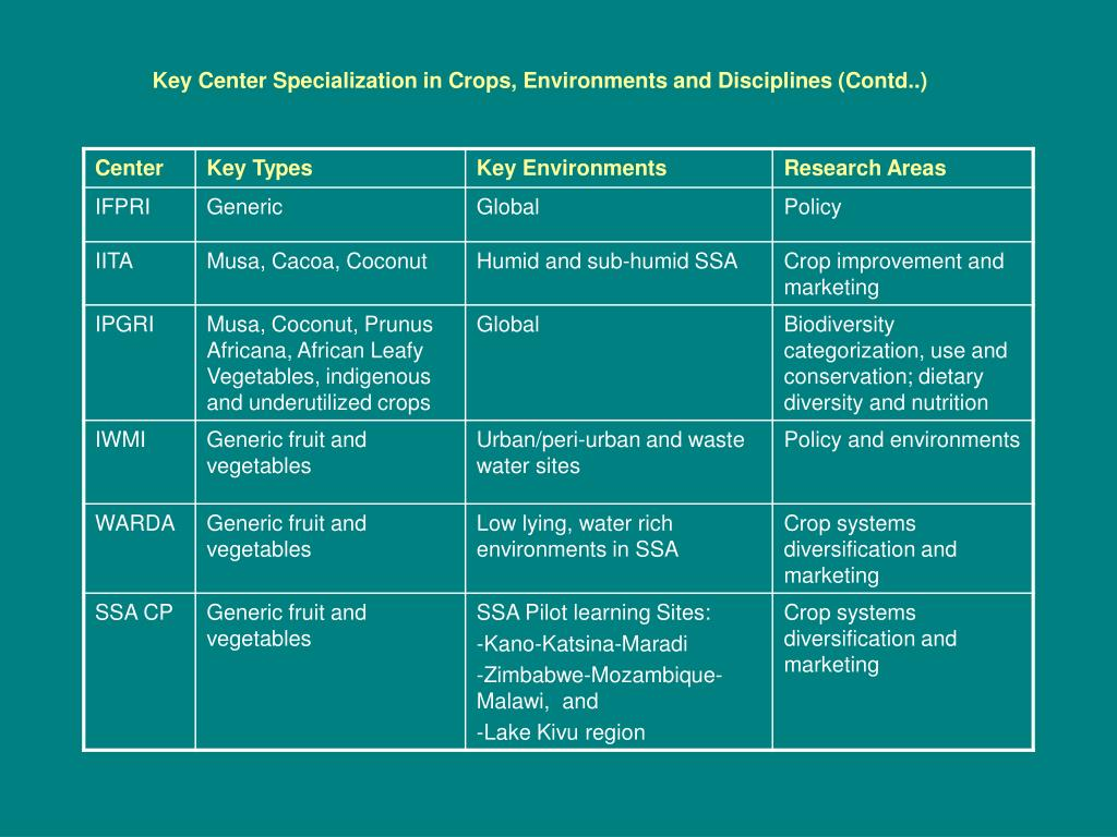 Key Center Specialization in Crops, Environments and Disciplines