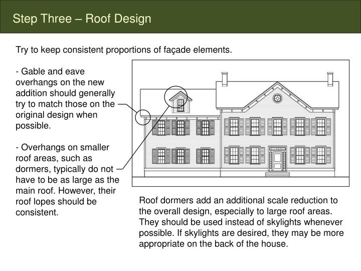 Step Three – Roof Design