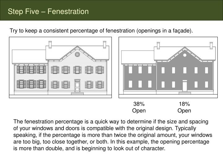 Step Five – Fenestration