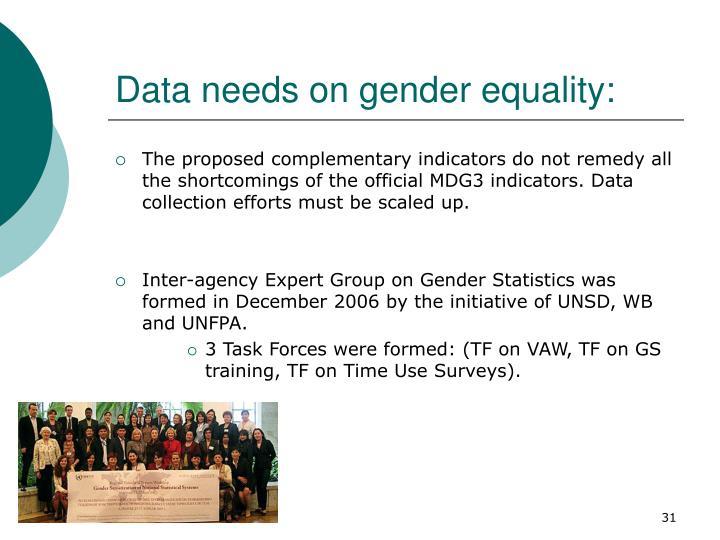 Data needs on gender equality: