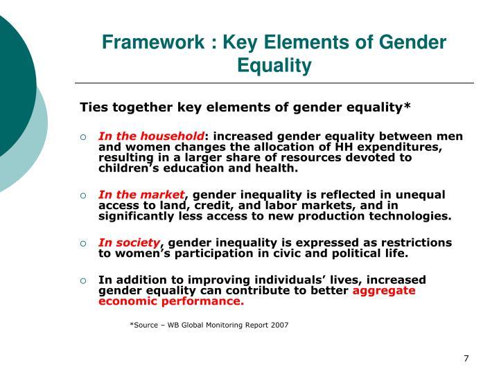 Framework : Key Elements of Gender Equality