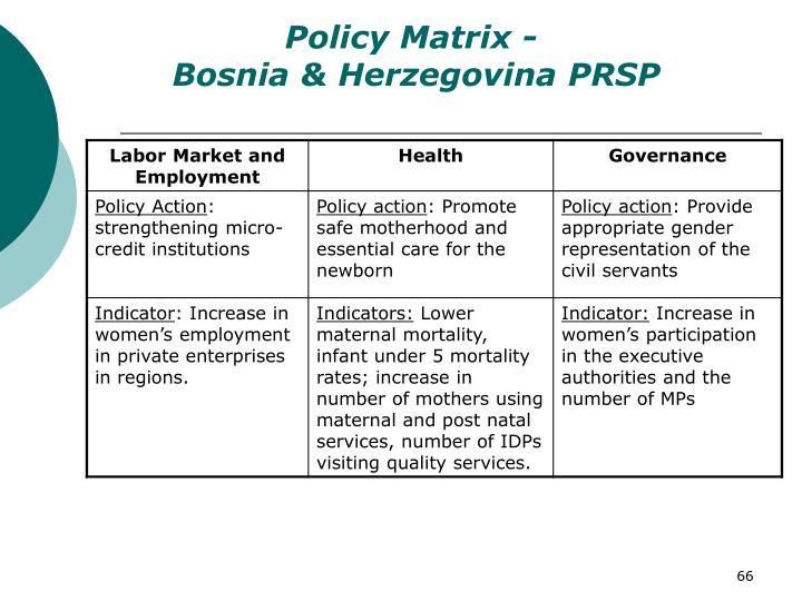 Policy Matrix -