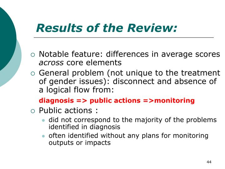 Results of the Review: