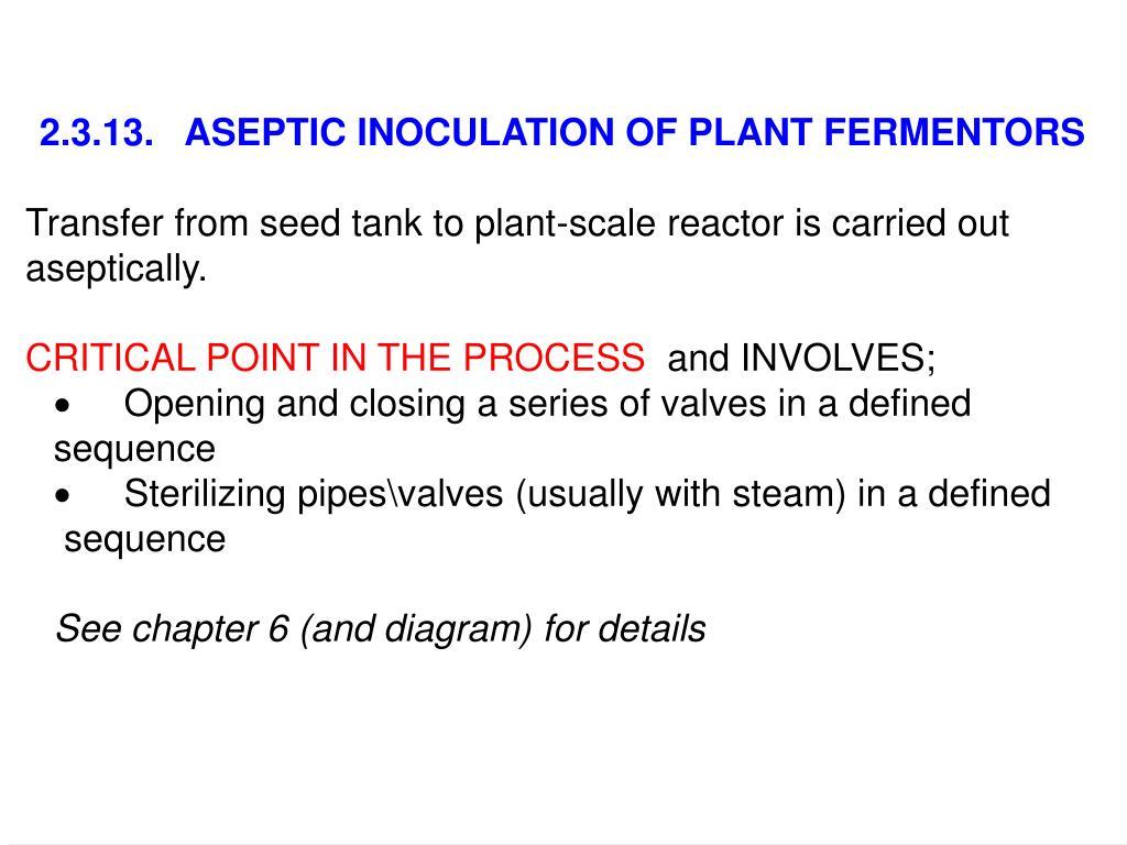 2.3.13.   ASEPTIC INOCULATION OF PLANT FERMENTORS