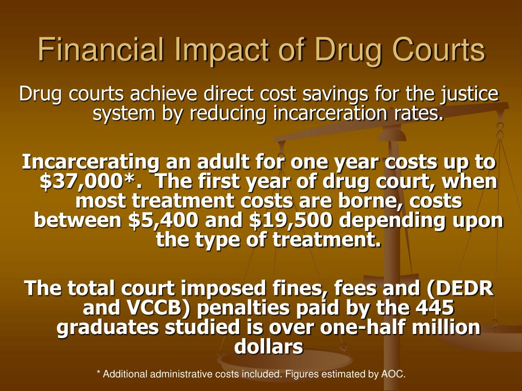 Financial Impact of Drug Courts