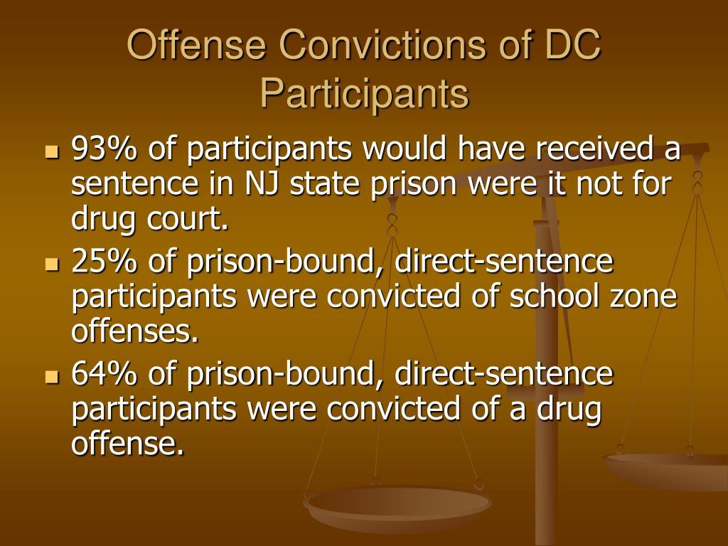 Offense Convictions of DC Participants
