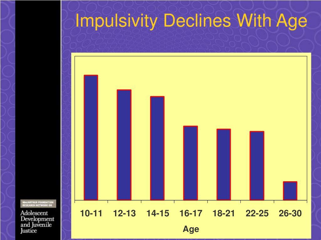 Impulsivity Declines With Age
