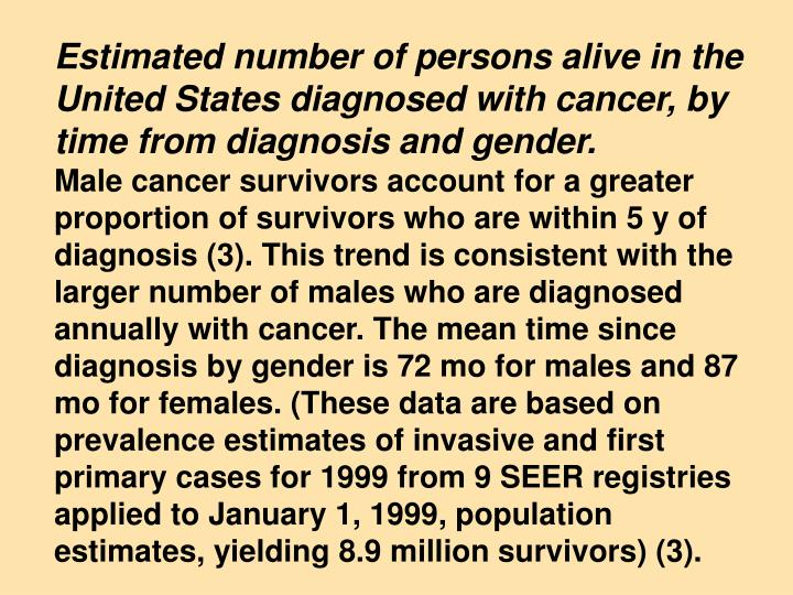 Estimated number of persons alive in the United States diagnosed with cancer, by time from diagnosis and gender.