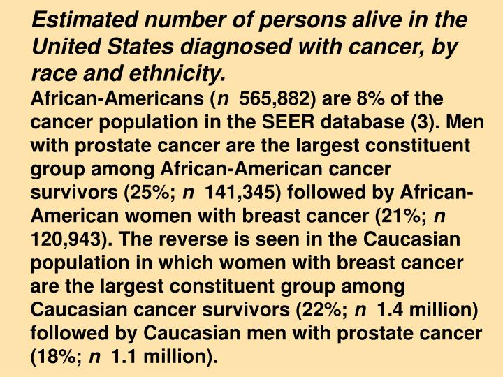 Estimated number of persons alive in the United States diagnosed with cancer, by race and ethnicity.