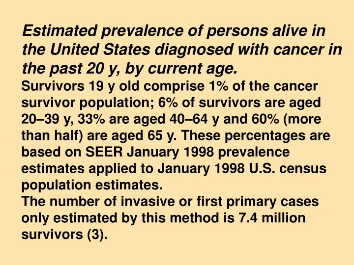 Estimated prevalence of persons alive in the United States diagnosed with cancer in the past 20 y, by current age.