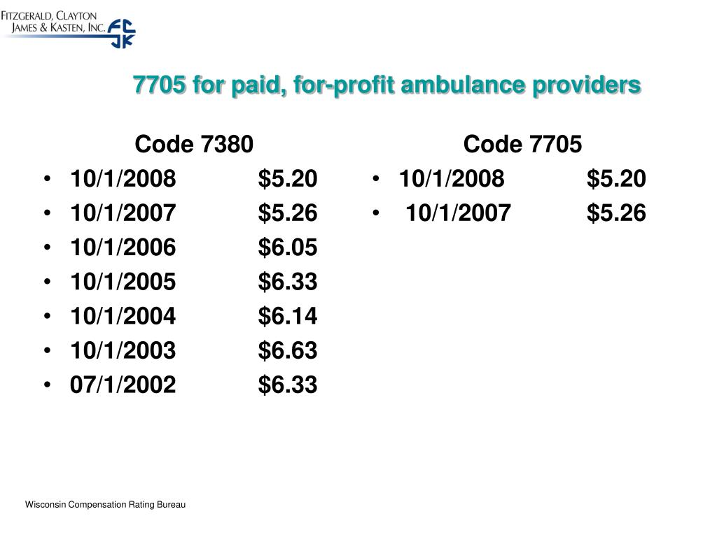 7705 for paid, for-profit ambulance providers