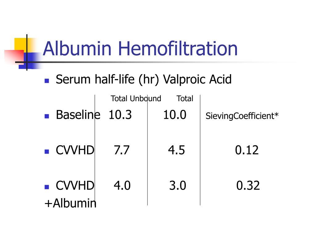 Albumin Hemofiltration