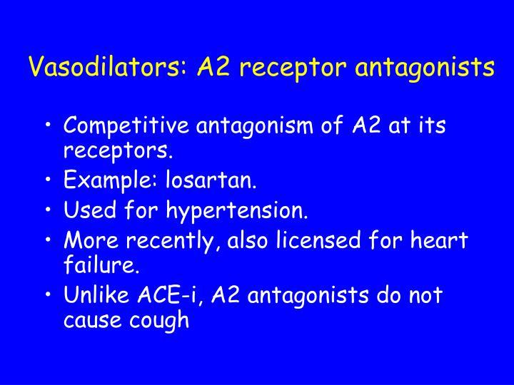 Vasodilators: A2 receptor antagonists